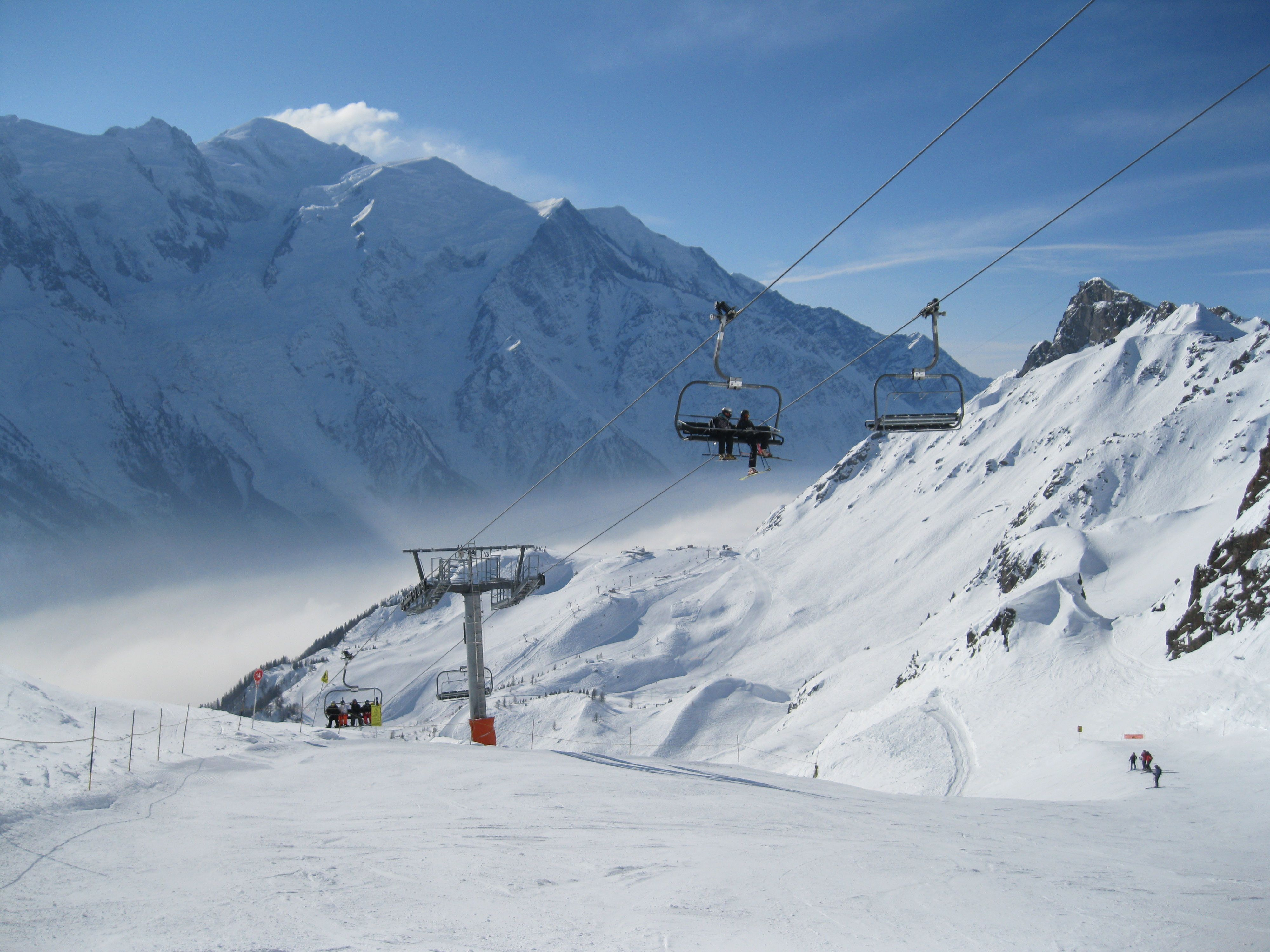 Chamonix Ski Area and Ski Pass explained by Peak Transfer
